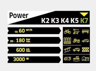 K7 - Lista para limpiar perfectamente cualquier objeto