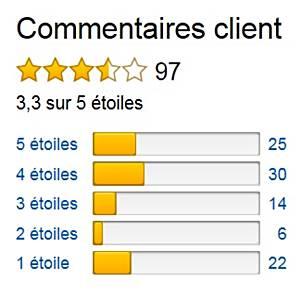 Opiniones Karcher SC 1 en Frances