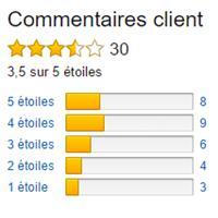 Rating de la Karcher SC5 Amazon Francia