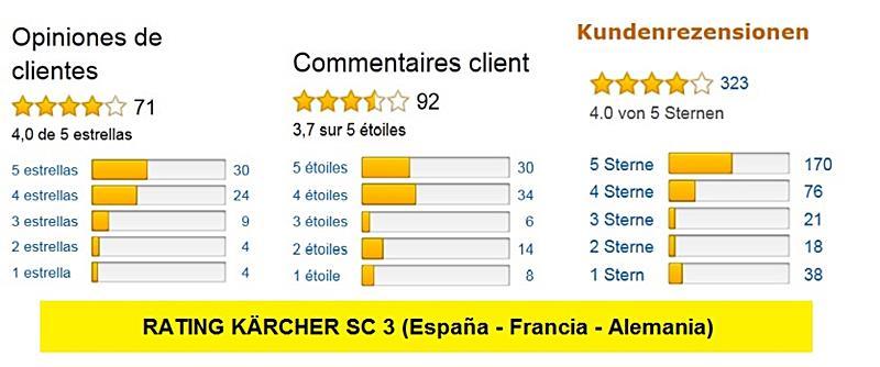 Rating de la vaporeta Karcher SC 3 en varios paises