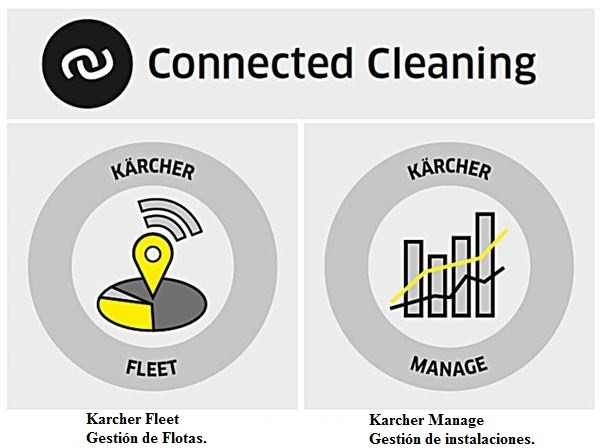 Connected Cleaning