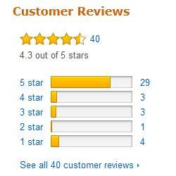 Rating Karcher K7 Premium en Amazon Reino Unido