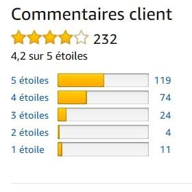 Valoraciones de los clientes de Amazon Francia del Aspirador Karcher WD3 Premium - ventakarcher