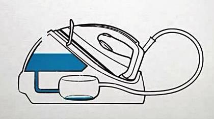 Esquema de un centro de planchado - buffzonecleaning.com