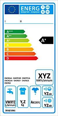 Etiqueta energética de una lavadora - buffzonecleaning.com